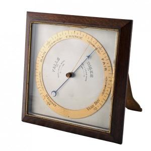 Blog, Deco barometer
