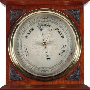 Blog, aneroid barometer